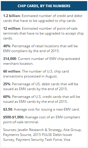 emv-facts